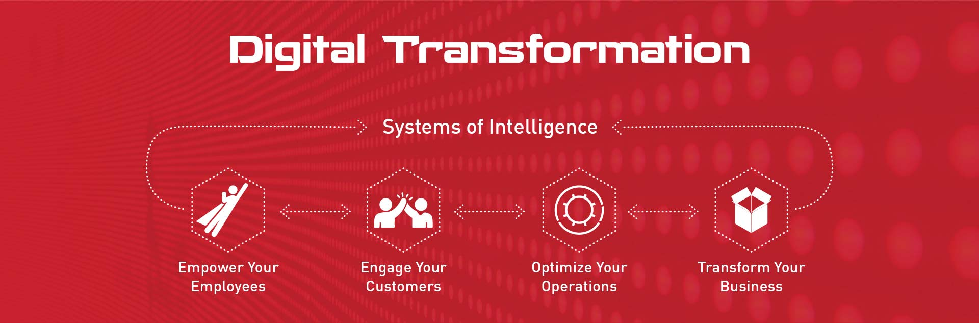 Digital Transformation Solution Providers 2017