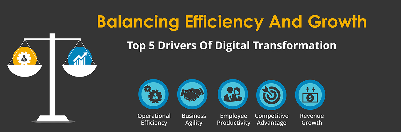 Top 5 Drivers of Digital Transformation